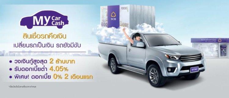 รถแลกเงินไทยพาณิชย์