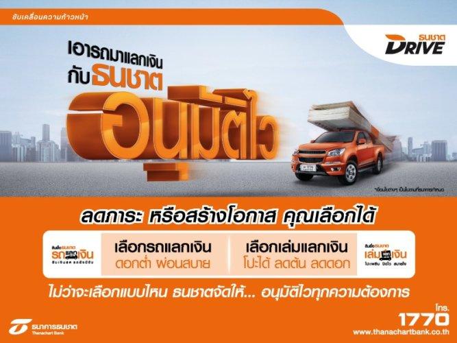 สินเชื่อรถแลกเงินธนชาต